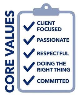Core Values logo