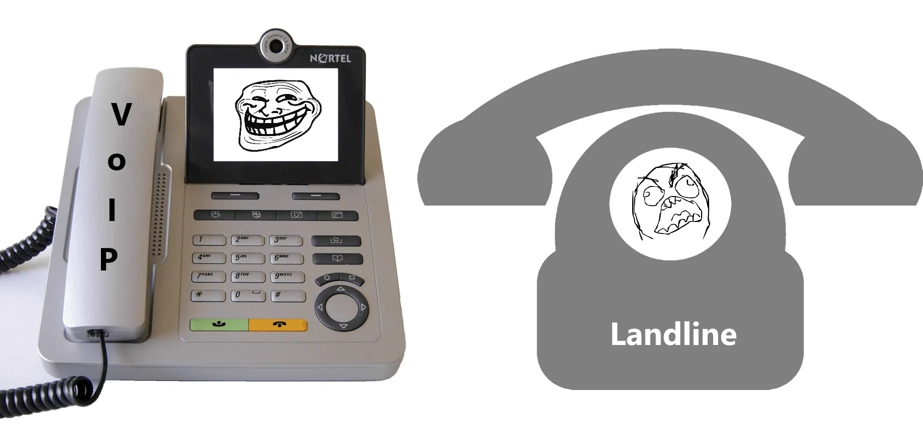 Landline or VoIP, Which One is Better?
